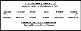 AdlerManagers_36232