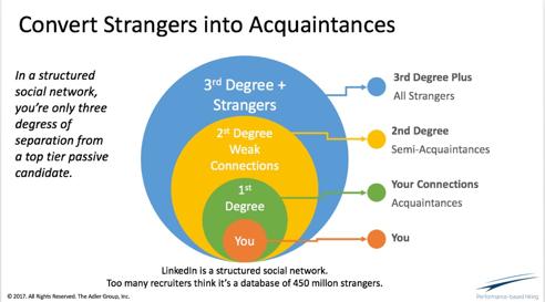 convert strangers