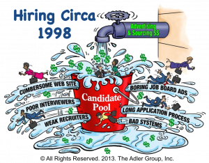 hiring-criteria-lou-adler-group