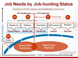 job-needs-by-job-hunting-status-4