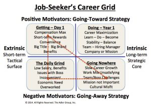 job-seekers-decision-grid-vicious-cycle1