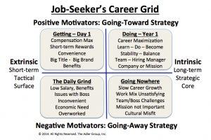 job-seekers grid 4