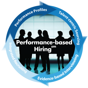 Performance-based Hiring